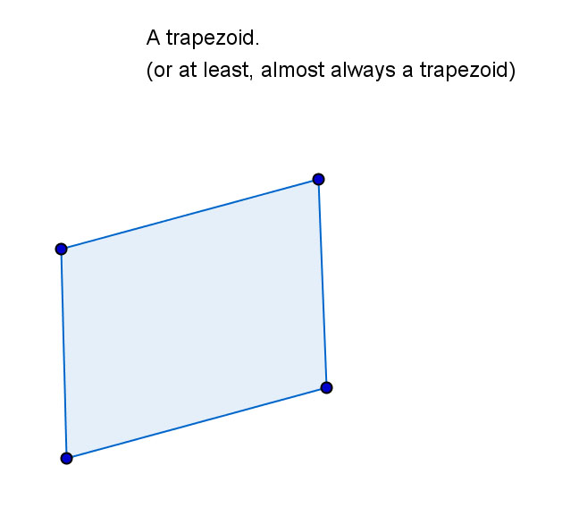 Why I hate the definition of trapezoids | Random Walks