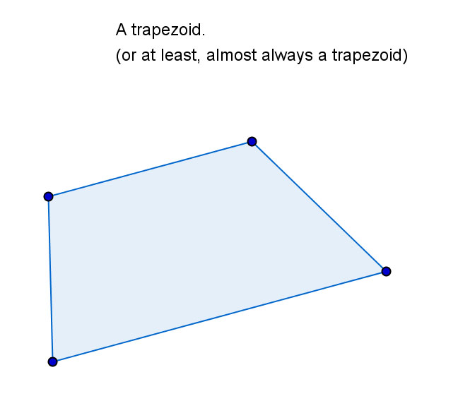 a quadrilateral with 2 pairs of parallel sides were