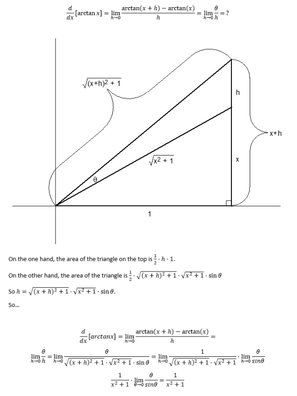 Proof of derivative of arctanx