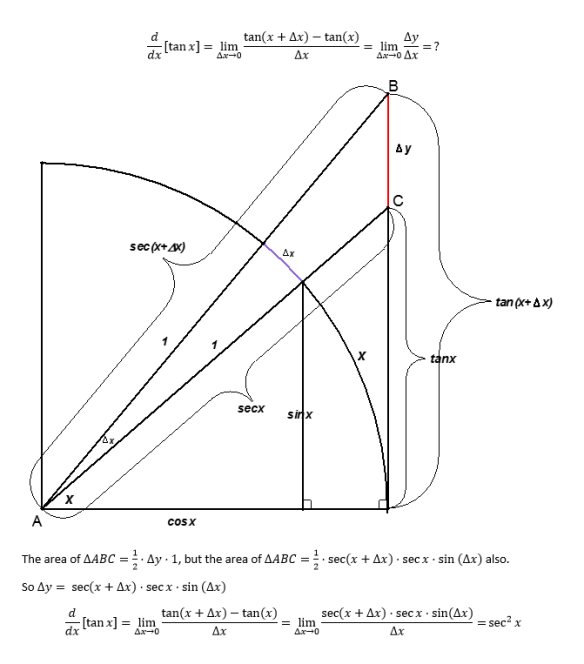 Proof of derivative of tanx