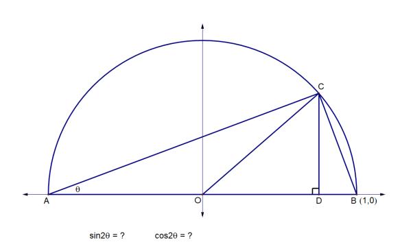 double angle 1