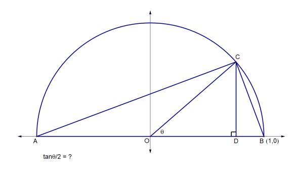half angle 1