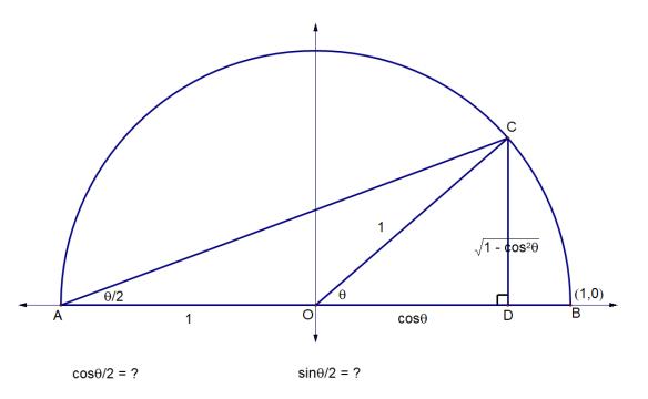 half angle 3