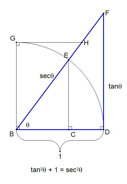 Pythag 3