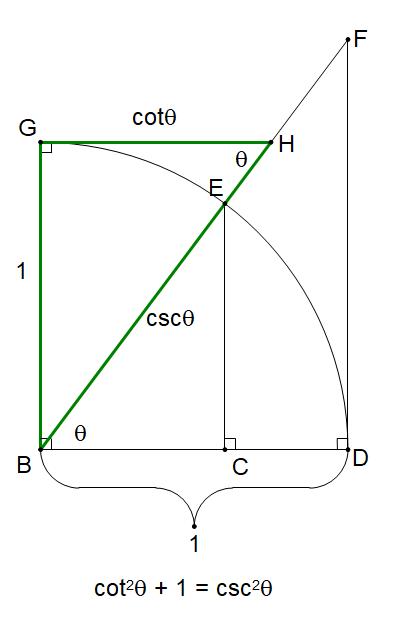 Pythag 4
