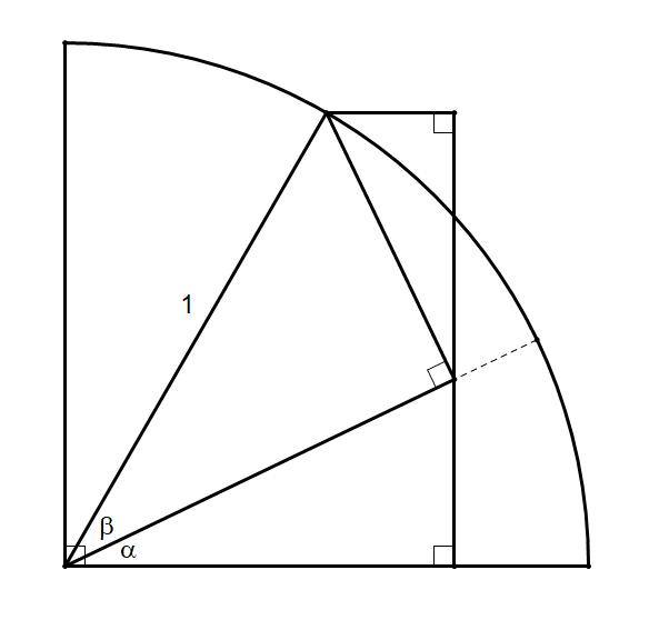 sine and cosine of a sum best 1
